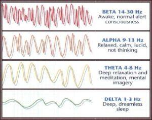 autoimmune delta